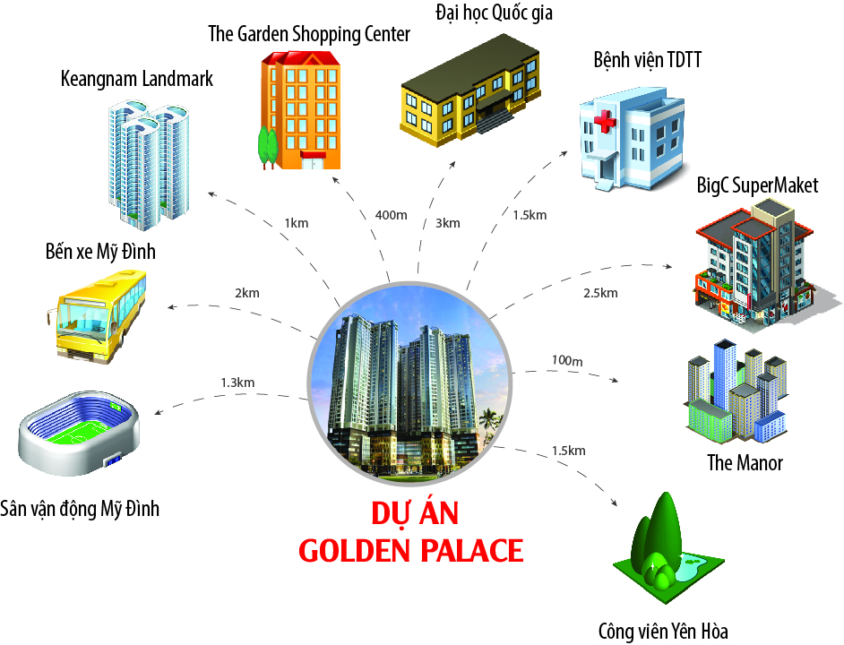 Connecting utilities around Golden Palace aparment